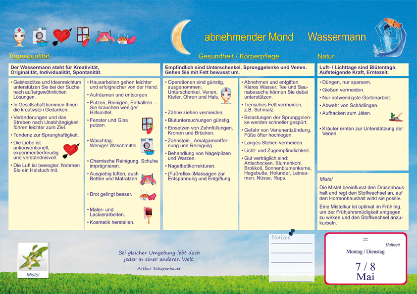 Der Aussergewöhnliche Gesundheitsmond Mondkalender