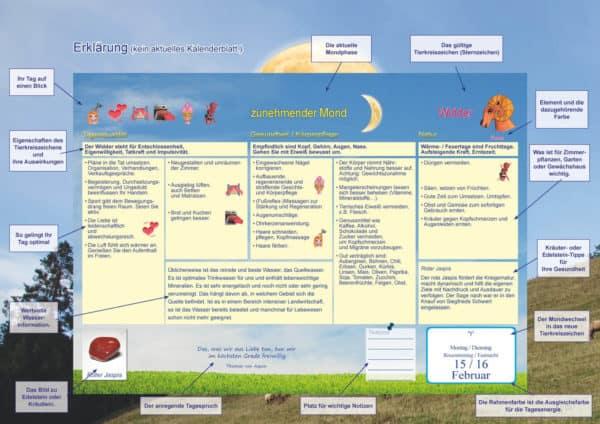 Gesundheitsmond Kalender Zeichenerklärung